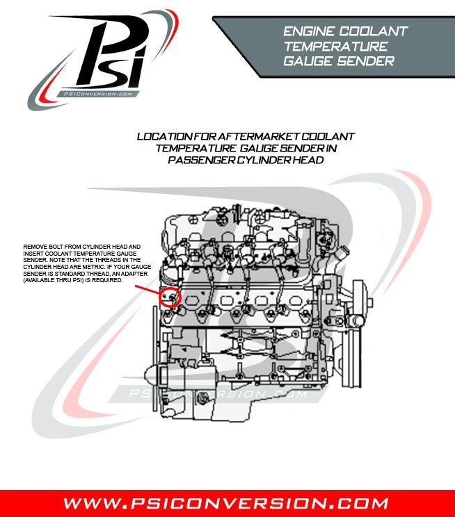 Engine Coolant Temperature Gauge Sender