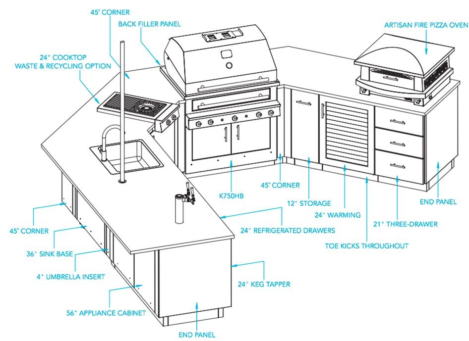 outdoor kitchen design plans. Outdoor Kitchen Designs  Plans Kalamazoo Gourmet Pratt