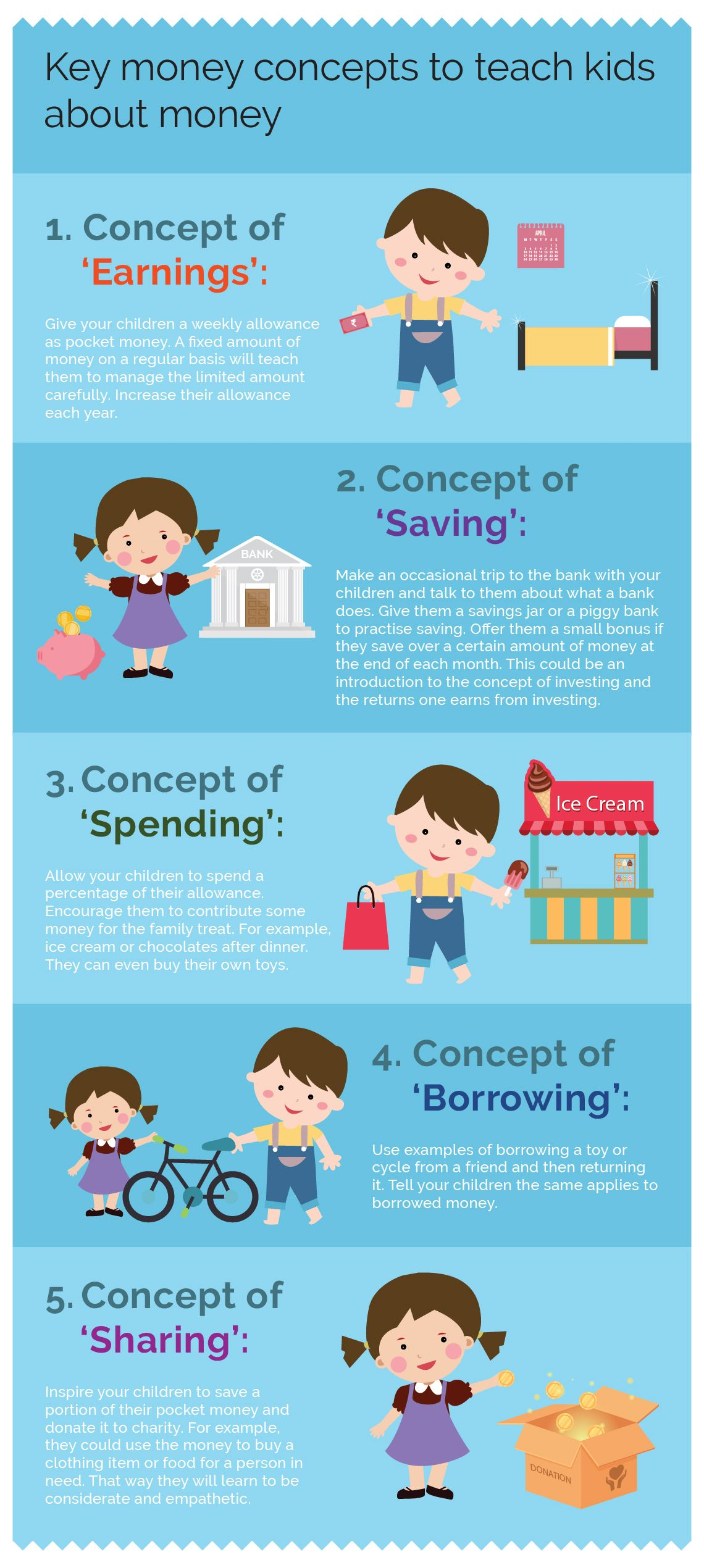 Key Money Concepts To Teach Kids About Money With Images