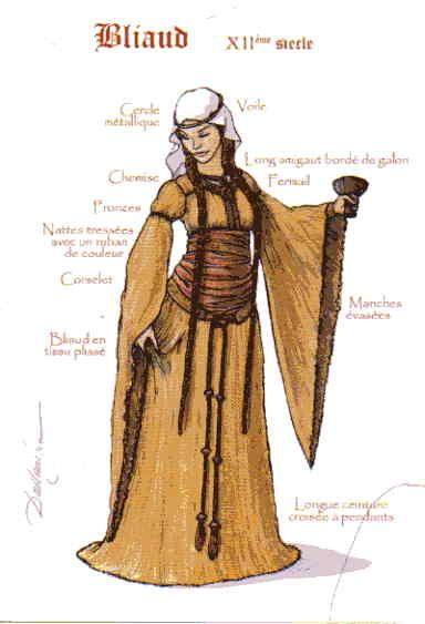 Bliaud Robes 15171920e en 2019 Mariage médiéval
