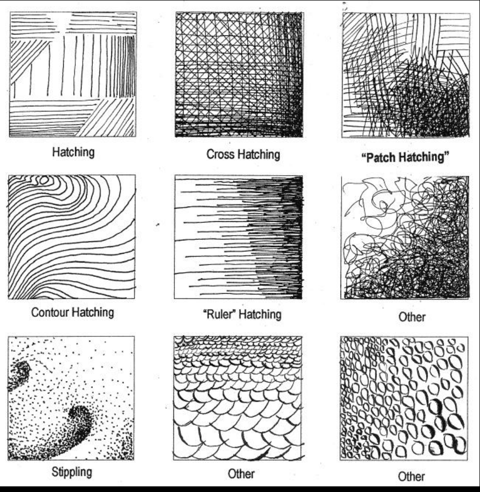 Drawing Lines Exercises : Exercise texture old sunywcc d design art