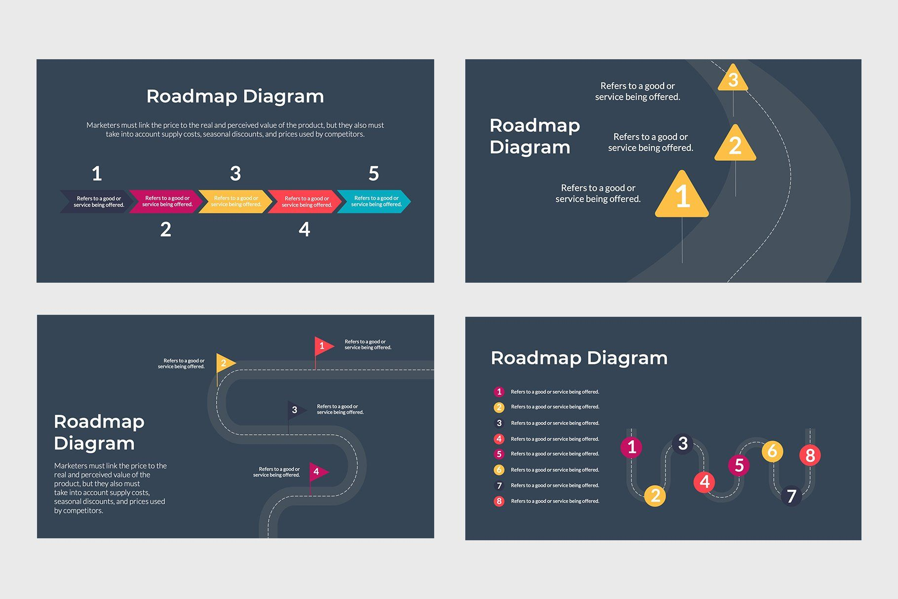 Roadmap PowerPoint Template Roadmap#Template#PowerPoint ... on