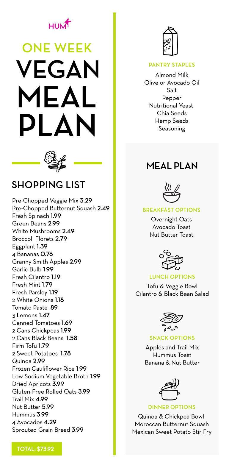 vegan diet plan for women