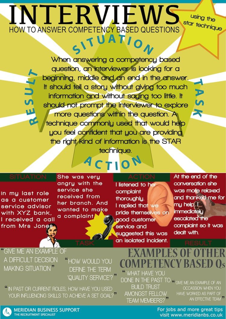star technique infographic for jobseekers how to answer star technique infographic for jobseekers how to answer competency based questions in an interview