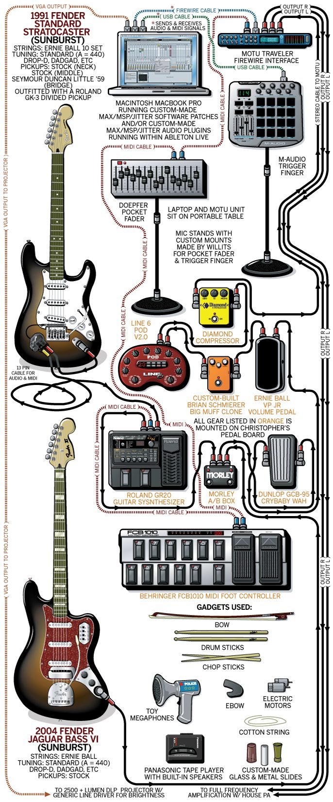 Christopher Willits 2009 Guitarcom Amps Pinterest Guitars Herman Li Wiring Diagram