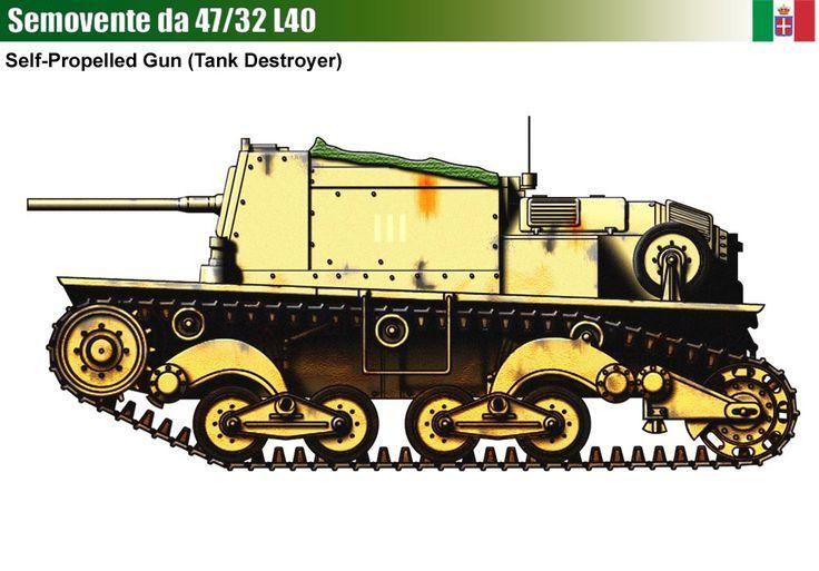 Semovente L40 da 47/32 Tank Destroyer | WW II ITALY MILITARY LAND ...