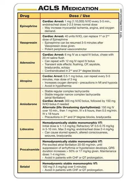 Pharmacy Technician - http\/\/wwwmedicalfieldcareeroptions - drug classification chart