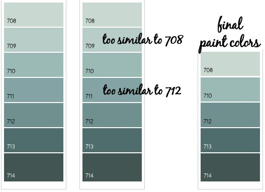 Blue Green Paint Colors decorating with style} designing a gender neutral nursery