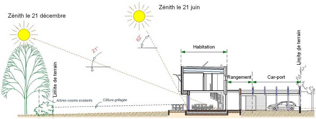 Imagen creative commons por michele turbin arquitectura - Casas ecologicas espana ...