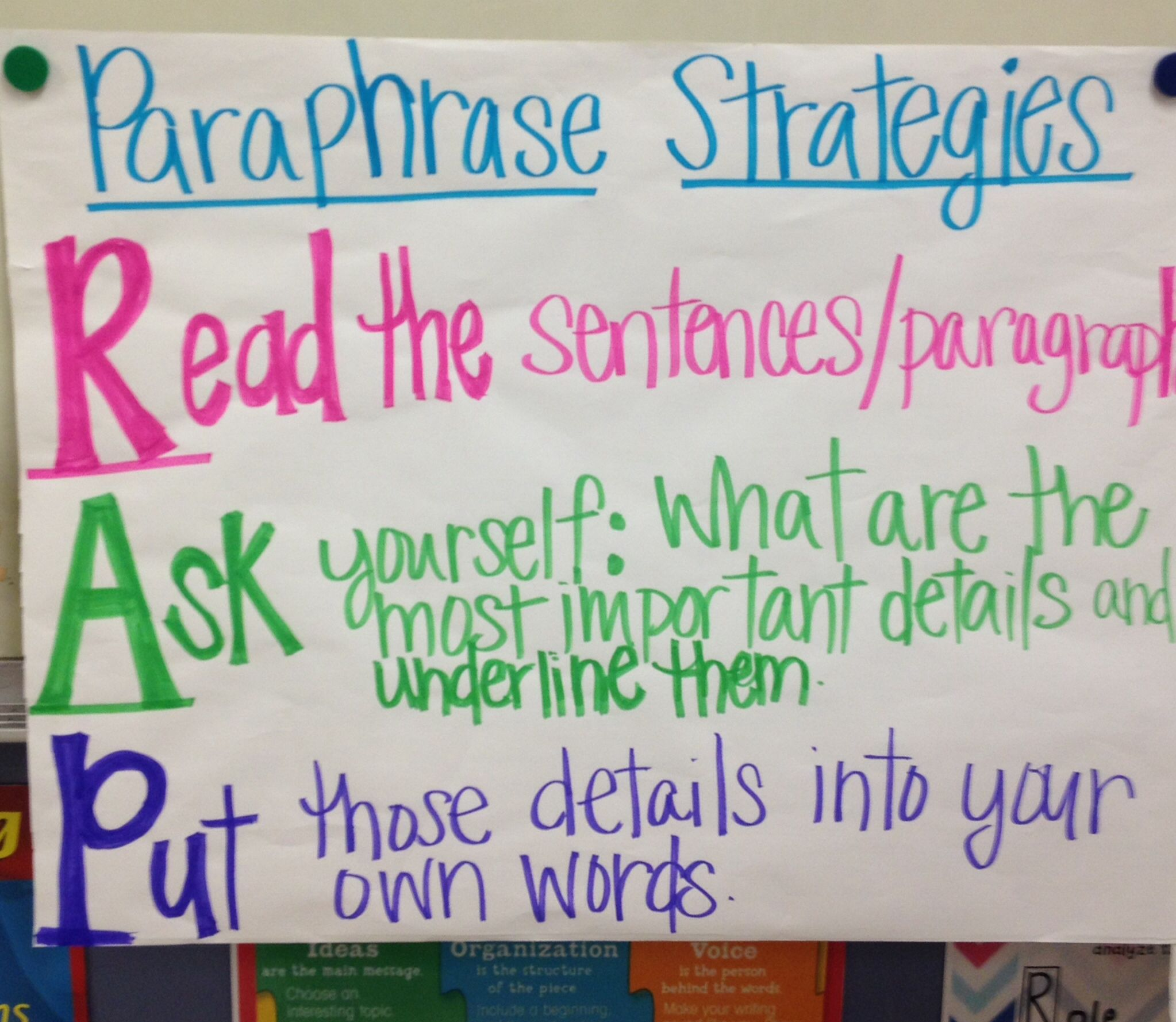 Paraphrase Anchor Chart With Images