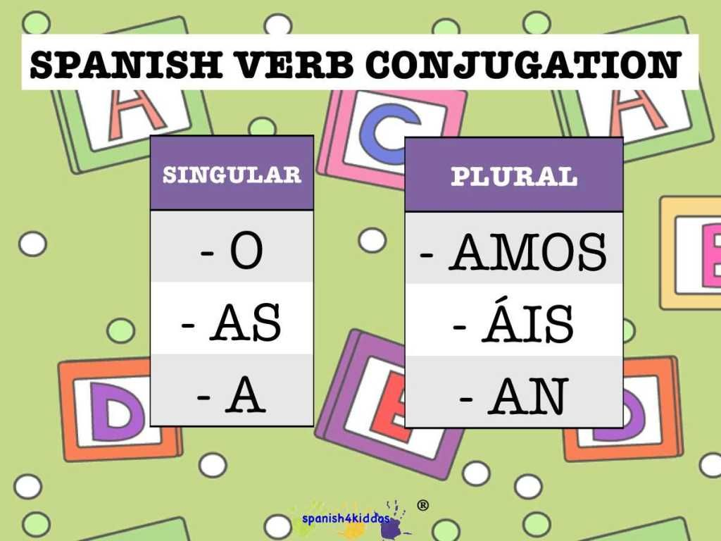 Verb Conjugation Ar Pattern Spanish4kiddos Educational Services Spanish Verbs Verb Conjugation Learn A New Language [ 768 x 1024 Pixel ]