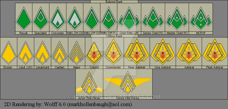 Bsg Fleet Rank Pins By Wolff60 Ranking Fleet Navy Rank Insignia