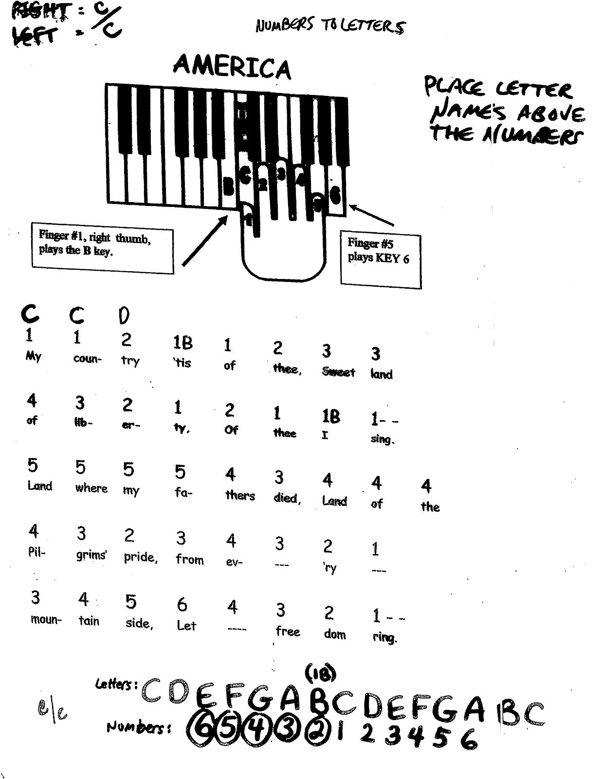 Miss Jacobson S Music Easy Keyboard 1 Melody Songs By