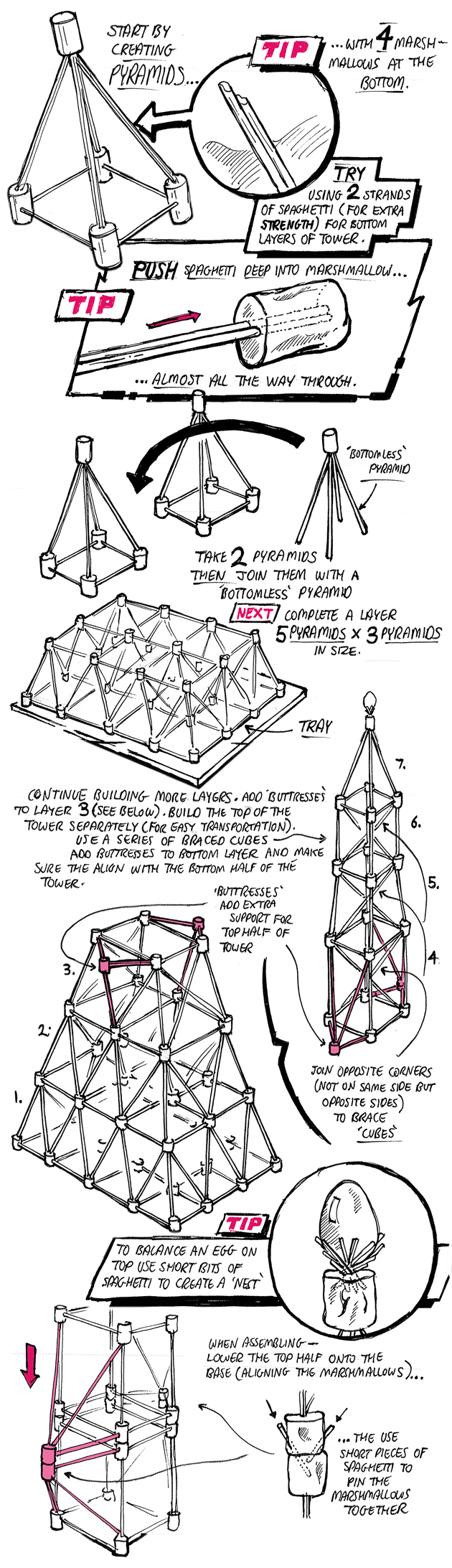 picture relating to Building With Toothpicks and Marshmallows Printable known as How toward generate a Spaghetti and Marshmallow Tower: illustrated