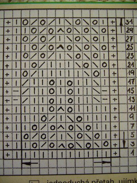 Začínáme na počet ok dělitelný 10 plus 1 oko a 2 oka krajová. Lícové řady pleteme podle rozkresu, v rubových přeplétáme oka, jak se jeví, nahození obrace. Opakujeme 3.- 32 ř. Zkušební vzorek: 10 x 10 cm = 24 oka a 32 řady při použití středně silné bavlněné příze a jehlic č. 3 Tip na použití: ve vzorových pruzích na hladké pletenině i v ploše ke zhotovení letních halenek, bolerek a kabátků.