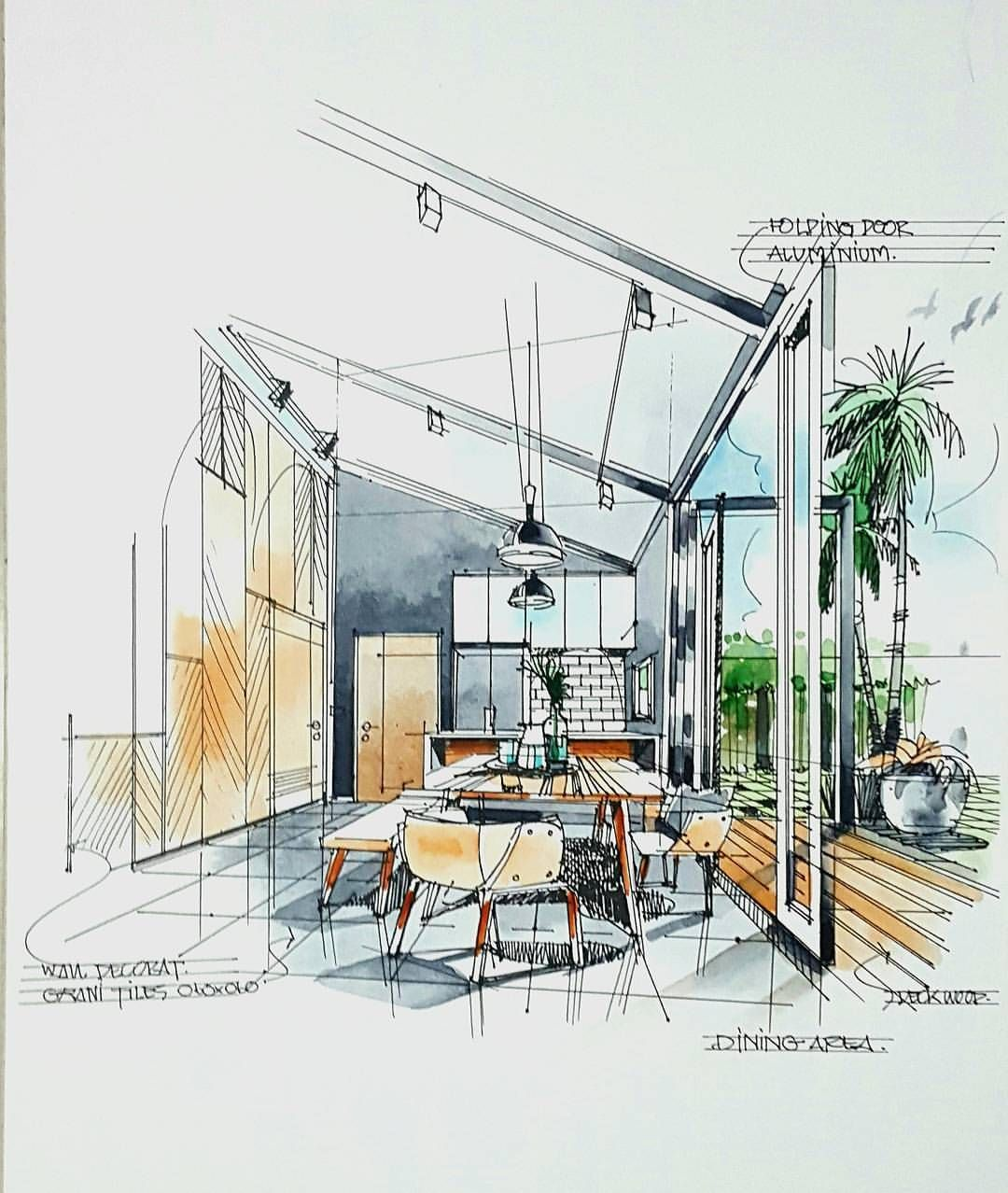 Dining room perspective drawing diningroom perspective watercolor interiordesign  design