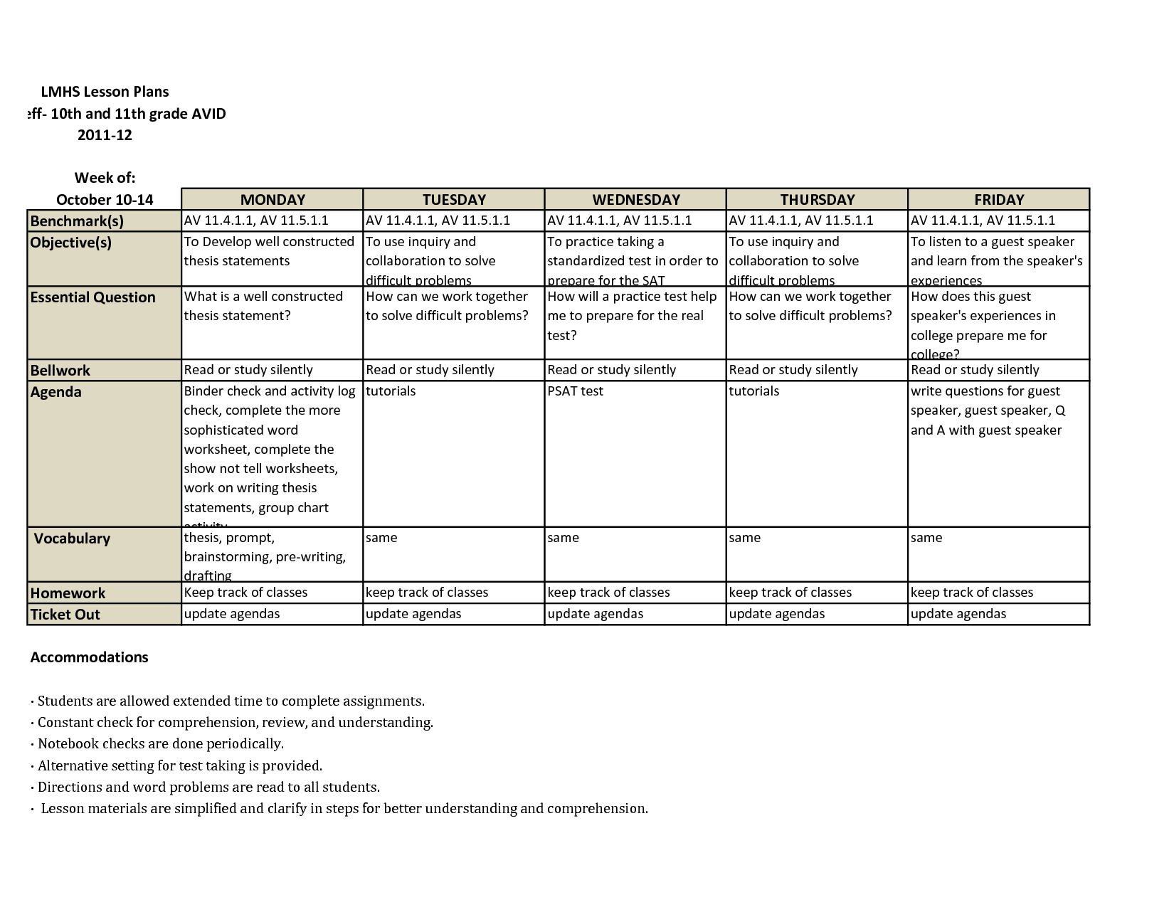 10th and 11th grade AVID lesson plans | Lesson plan ...