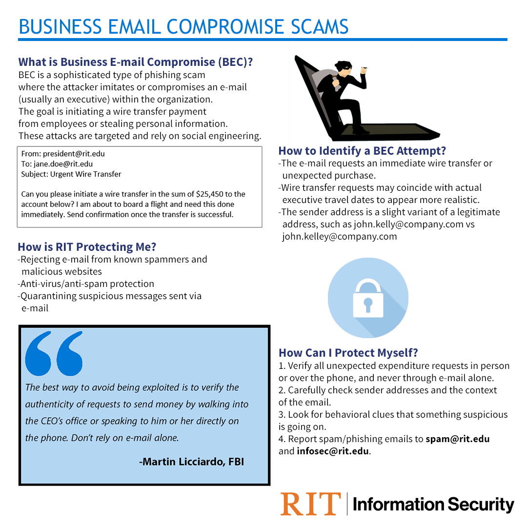 Pin by RIT Information Security Office on Security Tips