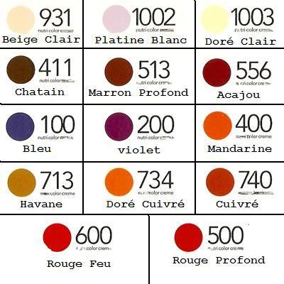 Revlon Nutri Color Creme Culoare Si Tratament In Doar 3 Minute 100ml Cosmetice Profesionale Mahogany Color Color Creme