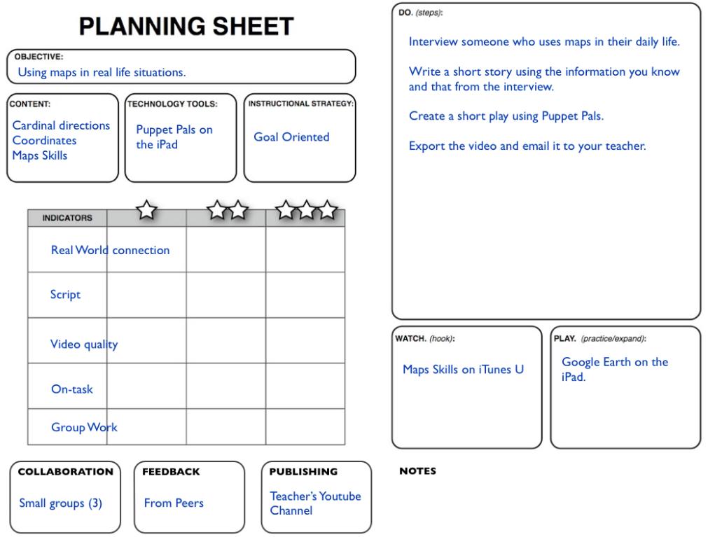 SAMR Planning Sheet (sample)