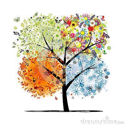 Saisons les saisons art dessin automne et art plastique - Dessin 4 saisons ...