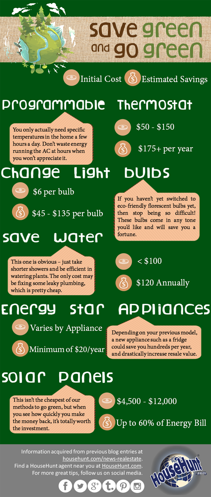 Cost Effective Ways To Go Green In Your Home Infographic Http Www