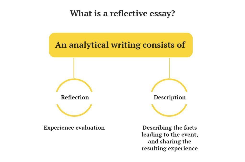 Essay on 21st century teacher