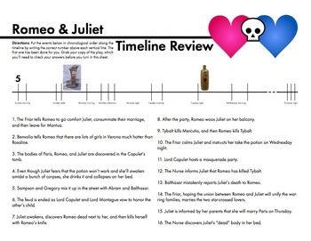 romeo and juliet timeline review worksheet use with shakespeare s play timeline worksheets. Black Bedroom Furniture Sets. Home Design Ideas