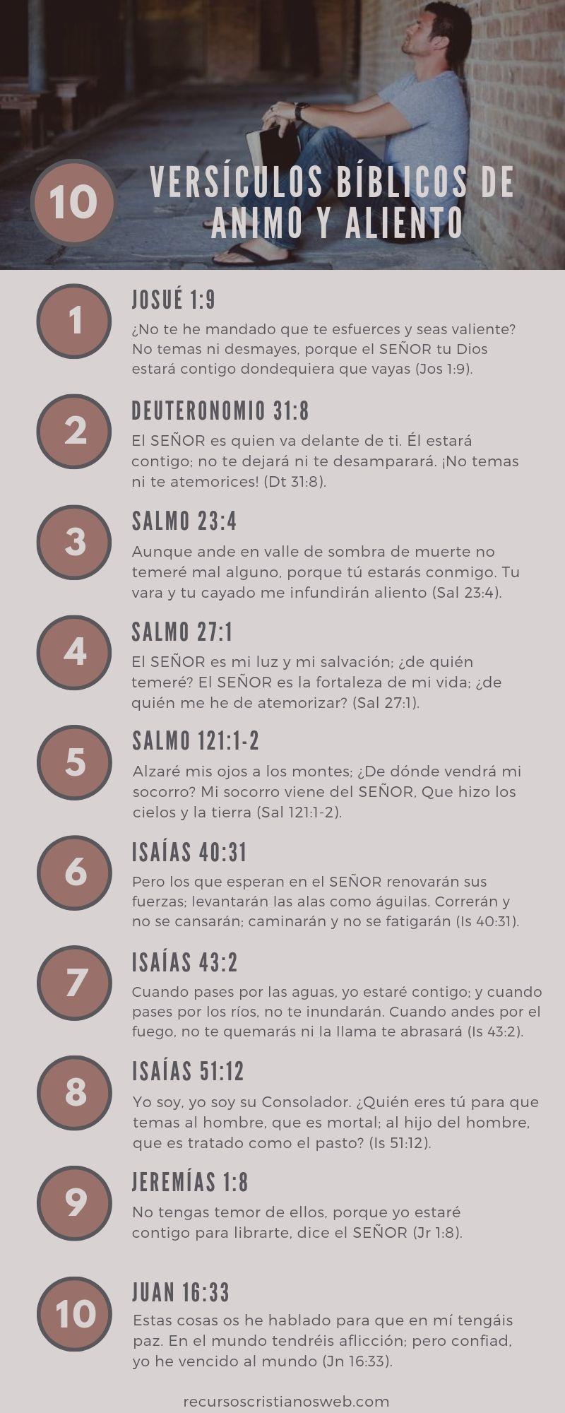 Versiculos De La Biblia De Animo: #VersiculosBiblicos #VersiculosdelaBiblia #Versiculos