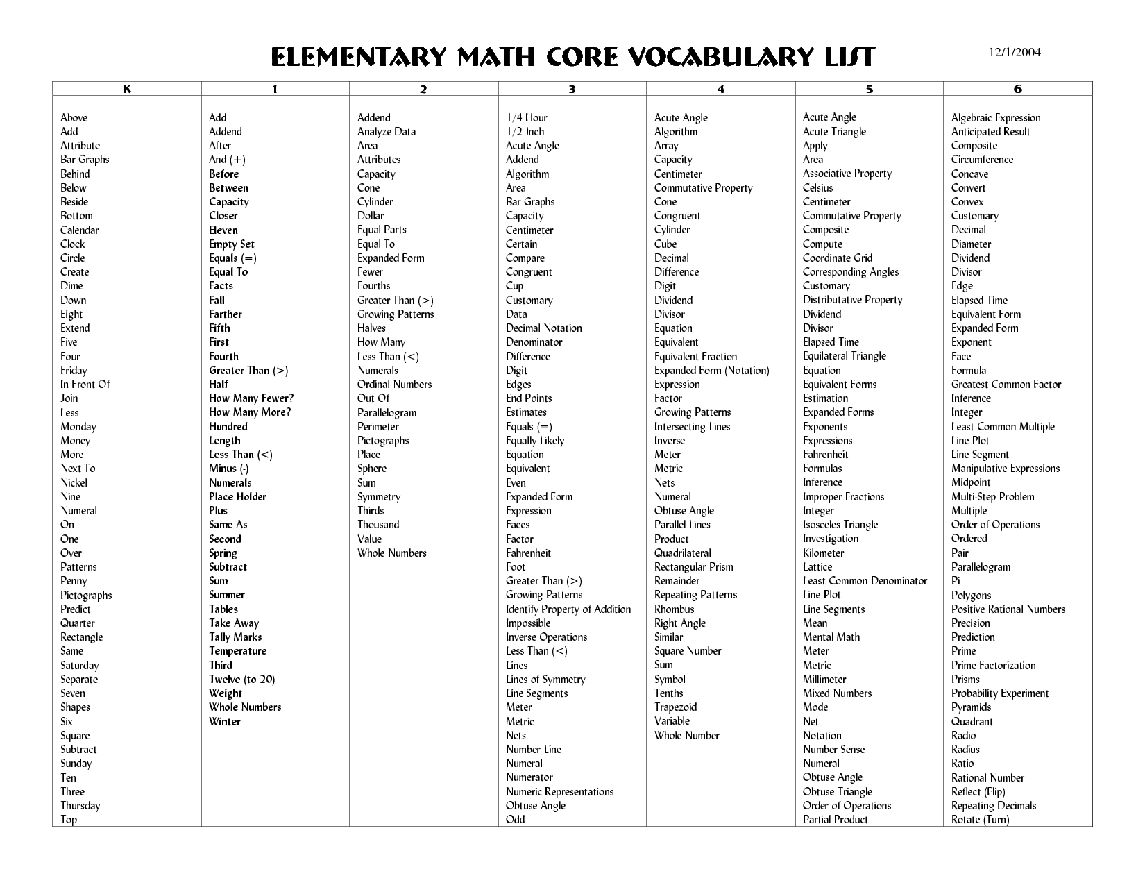 List Of Core Words Second Grade