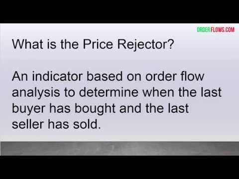 Orderflows Price Rejector Order Flow Analysis Indicator ES E