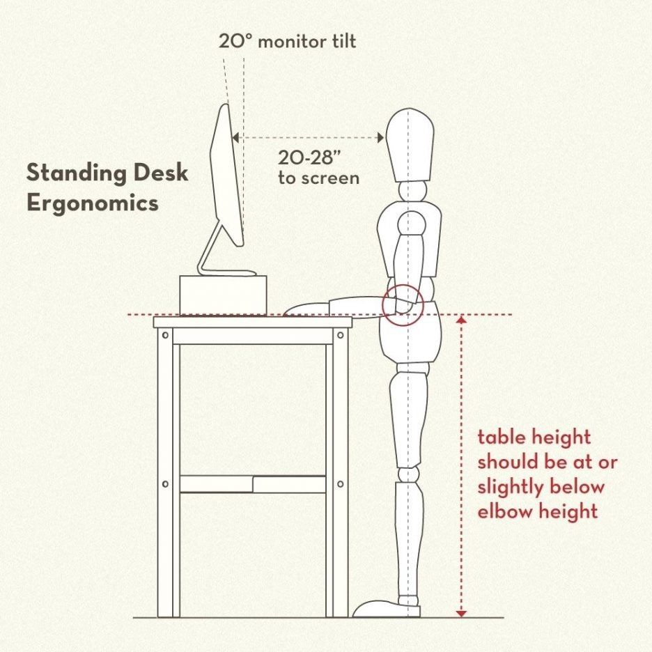 Sensational Standing Desk Height Mm How To Not Live In A Dump Diy Download Free Architecture Designs Scobabritishbridgeorg