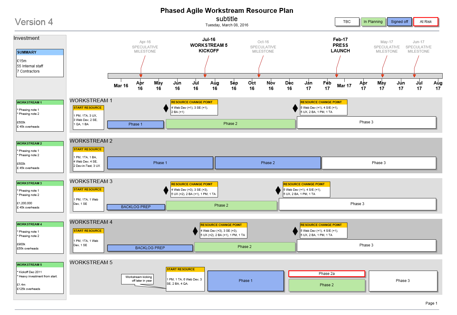Product Roadmap Template Visio  Template
