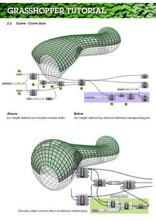Grasshopper tutorials week 2 rh gh algorithm for Arquitectura parametrica pdf