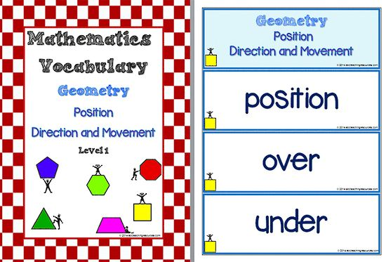 Maths Vocabulary Geometry Position Direction And Movement Math Vocabulary Vocabulary Positivity