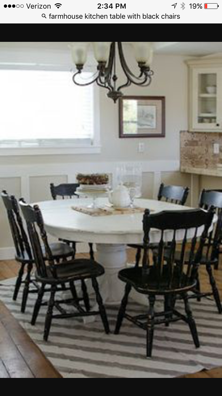 pin by colleen holt on kitchen comedores cuadros decorativos muebles rh pinterest es