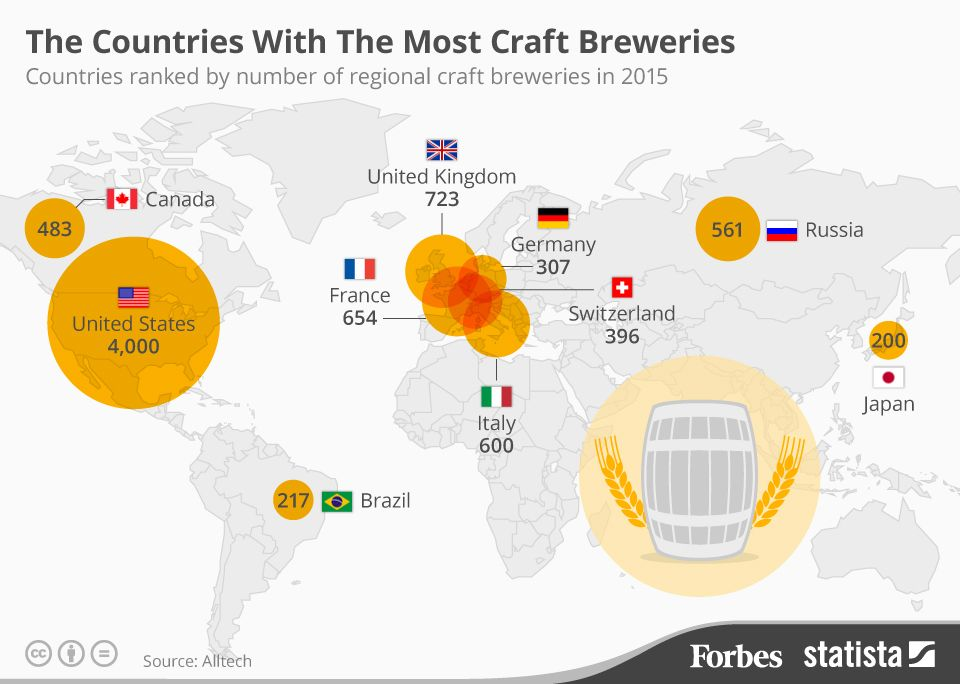 The Countries With The Most Craft Breweries Infographic Craft Brewery Brewery Craft Beer Drinker