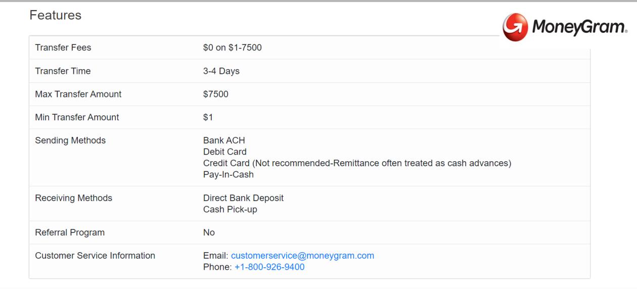 Cheap money transfer apps in 2020 Money transfer, Send