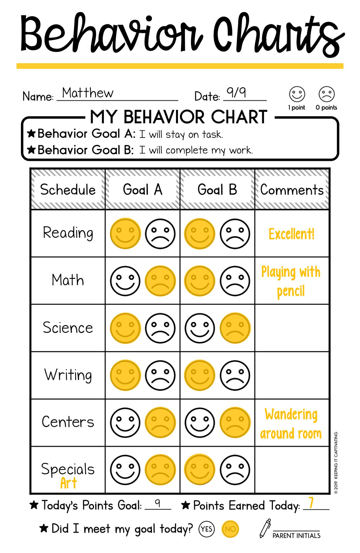 Behavior Charts Behaviour Chart Behavior Interventions Positive Behavior Chart