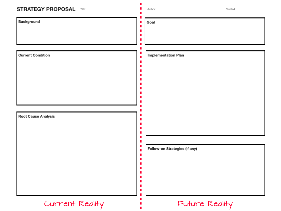 Strategy Proposal Startups Pinterest Proposals Business And