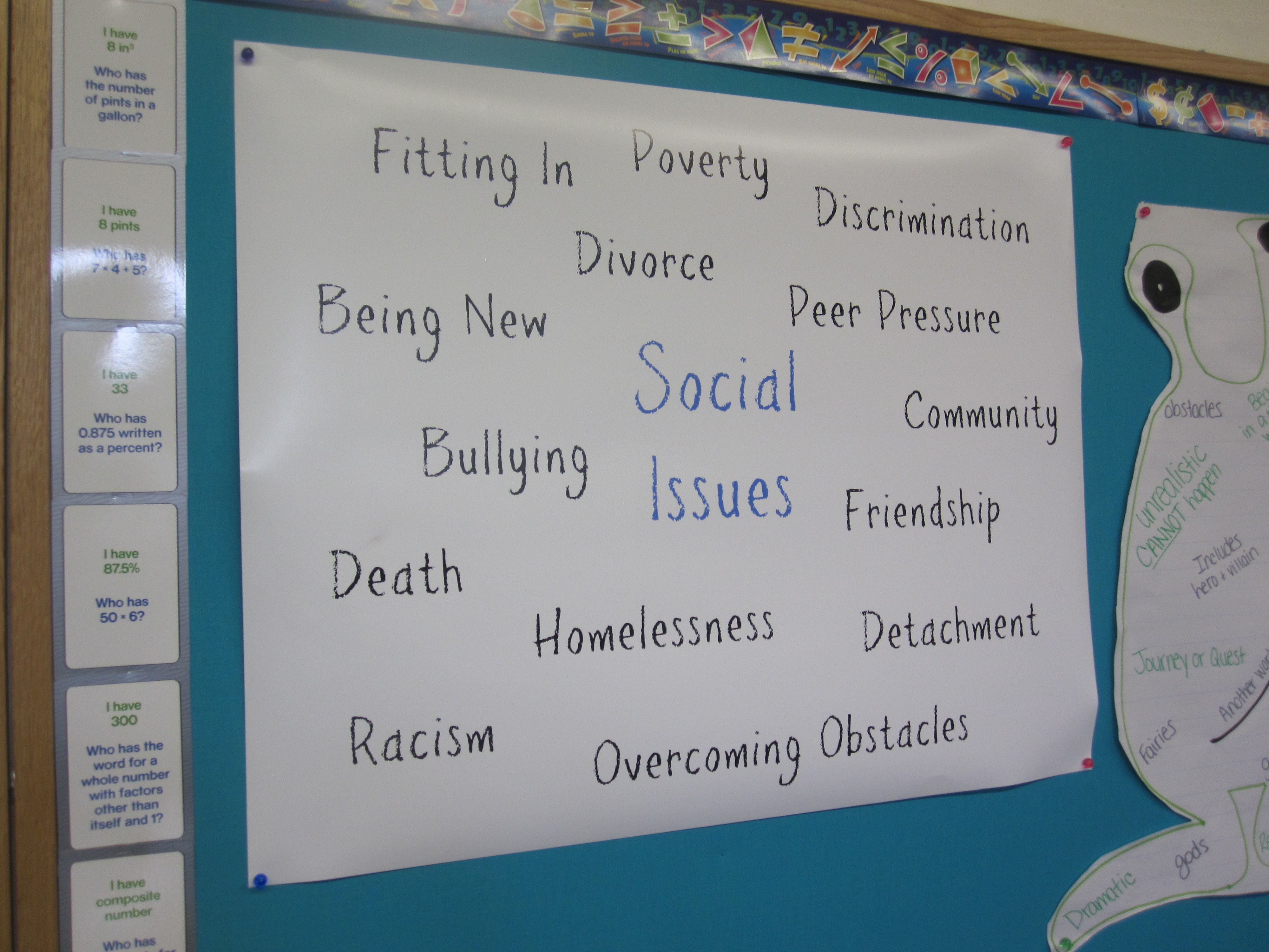 Social Issues Anchor Chart Reading Workshop 3rd Grade Reading