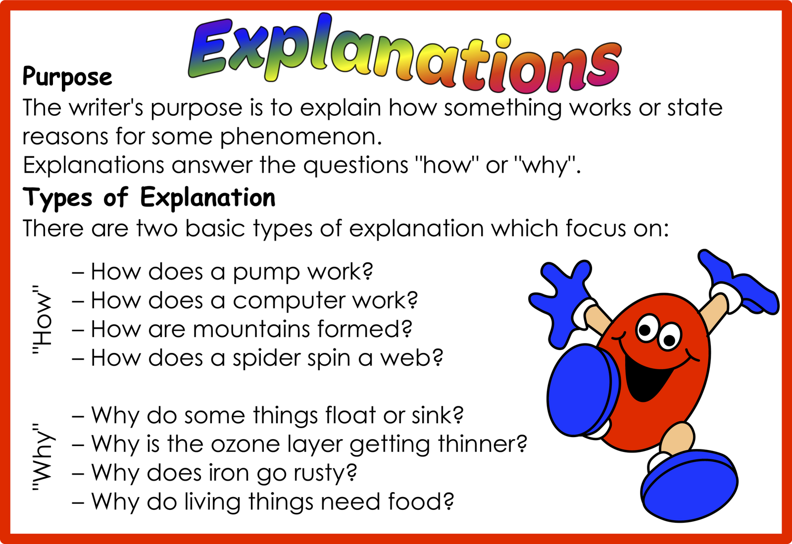 features of an explanation essay Her features and essays have appeared in harper's magazine definition of essay for english language learners: to try to do, perform, or deal with (something.