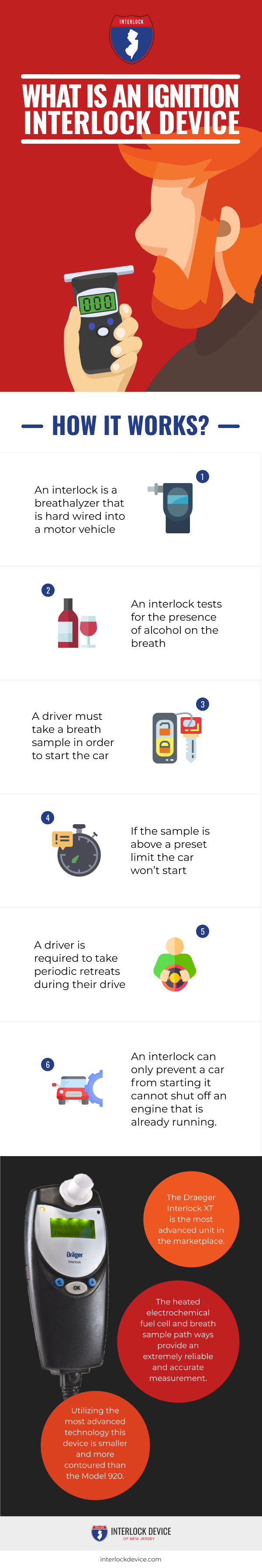 Pin On Transportation Infographic