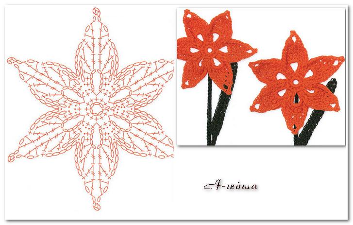 Crochê: flores de tecido - maomao - Eu ação do coração
