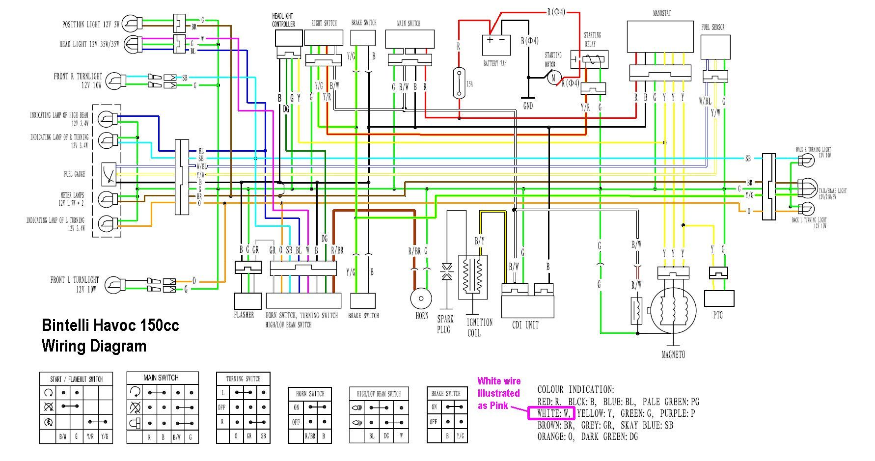hight resolution of gy6 battery 110cc chinese atv wiring harness scooter diagram three throughout 150