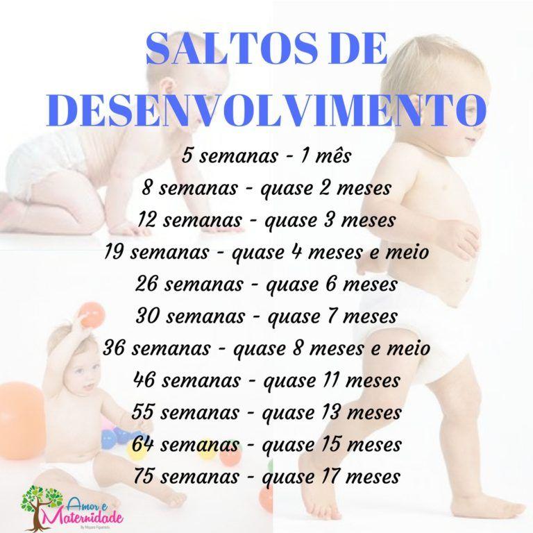 Salto De Desenvolvimento Entenda O Que E Bebe De 7 Meses