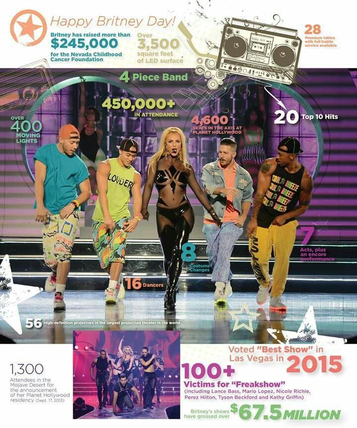 Britney Day