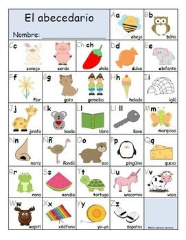 Alphabet And Beginning Sound Reference Charts Spanish Spanish Alphabet Initial Sounds Kindergarten Elementary Spanish Lessons
