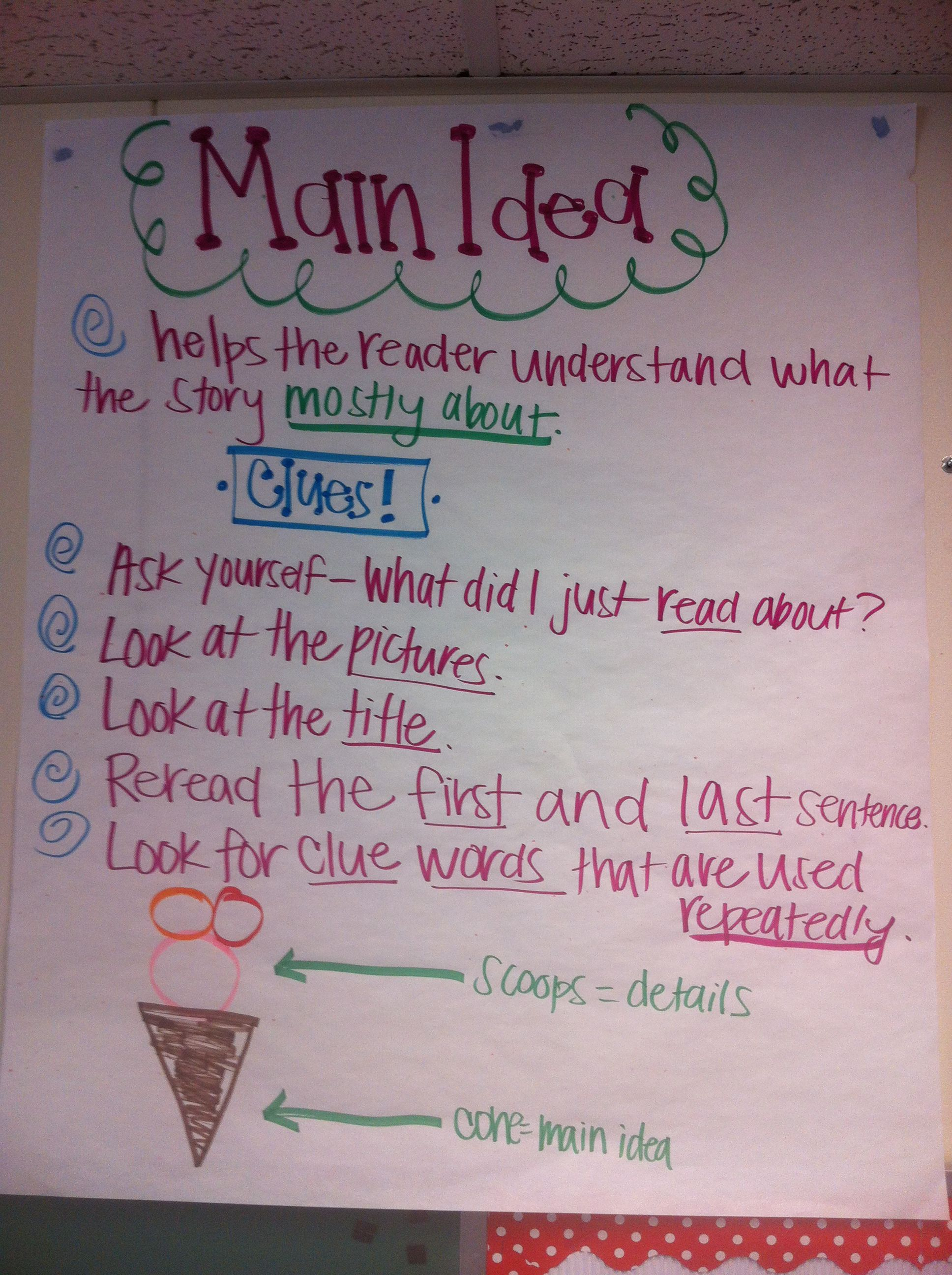 Main Idea Anchor Chart Use An Ice Cream Organizer To Explain Your