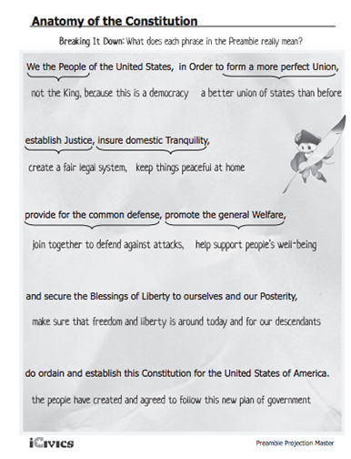 32 The Constitution Worksheet Answers Icivics - Worksheet ...